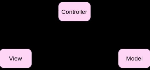 mvc-controllers